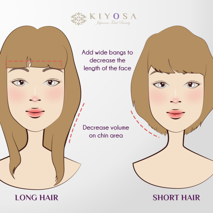 Hairstyles bangs faces for oval with short 20 Chic