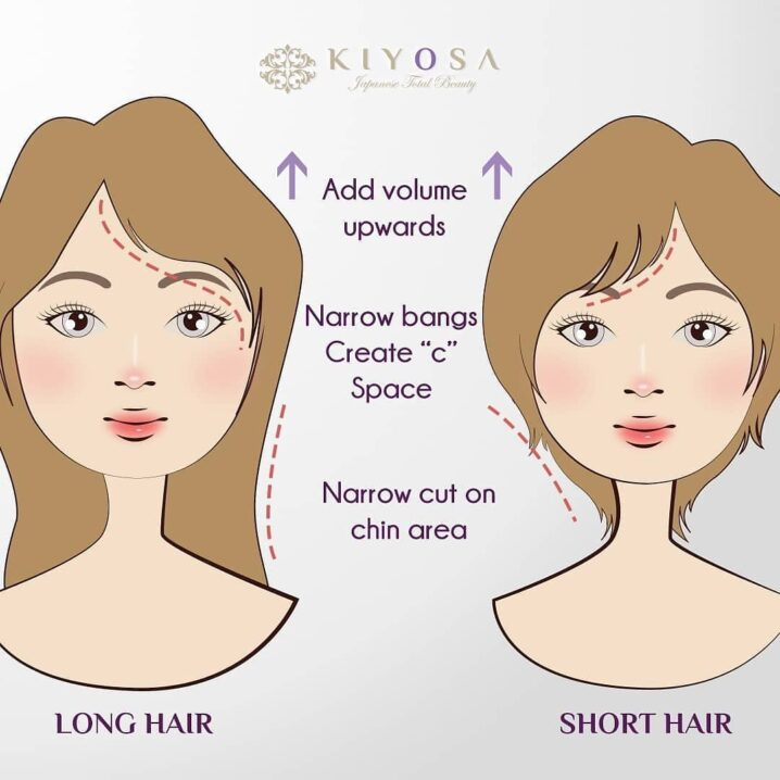 Trendy Haircut Styles Based On Your Face Shape Kiyosa Japanese Total Beauty