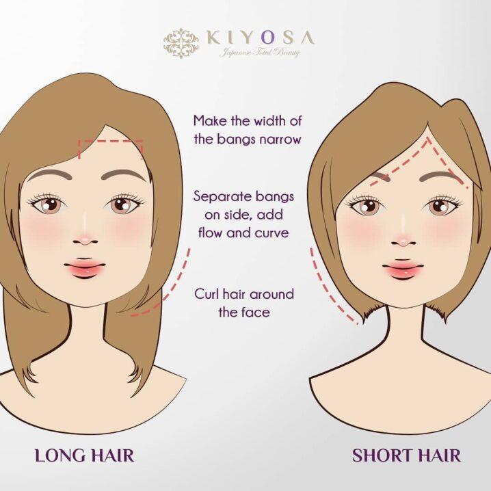 Trendy Haircut Styles Based On Your Face Shape Kiyosa Japanese Total Beauty