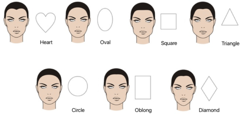 how to style for your face shape